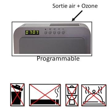 Geruchsvernichter - Ozongenerator - Leise - Nur 0,5 W - 2