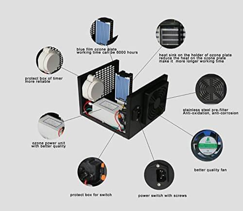 Ozongenerator 3500mg/hr Hausstand Ozon Luftreiniger Schimmelpilz Desinfektion Ozone Generator - 2